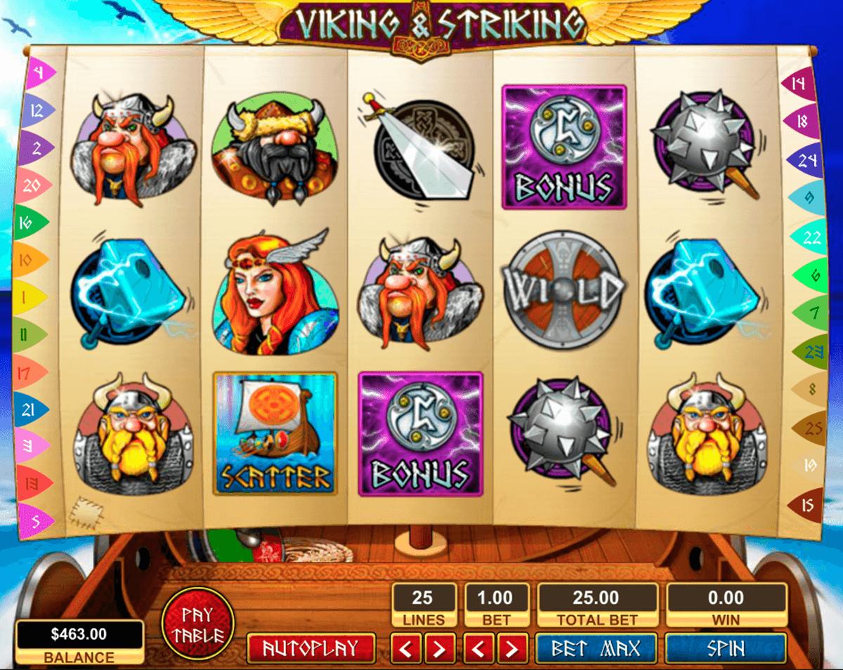 viking striking pragmatic